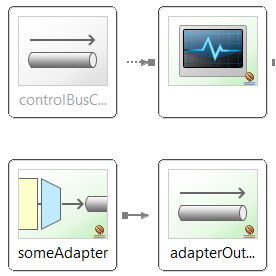 Control Bus Manages Adapter Lifecycle