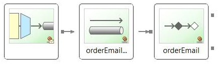 Messaging System for mailing the Order