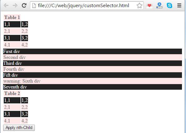 Custom Select using Nth-Child