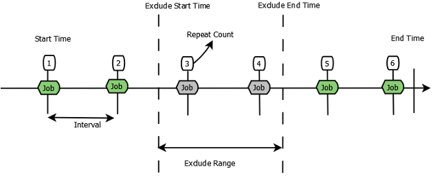 Exclude calendar time range