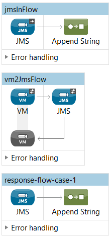 Mule jms Endpoint Example - Java Articles